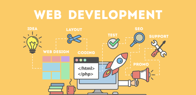 Top Web Development Companies In 2020 Insightful Blogs To Educate The Readers Richestsoft